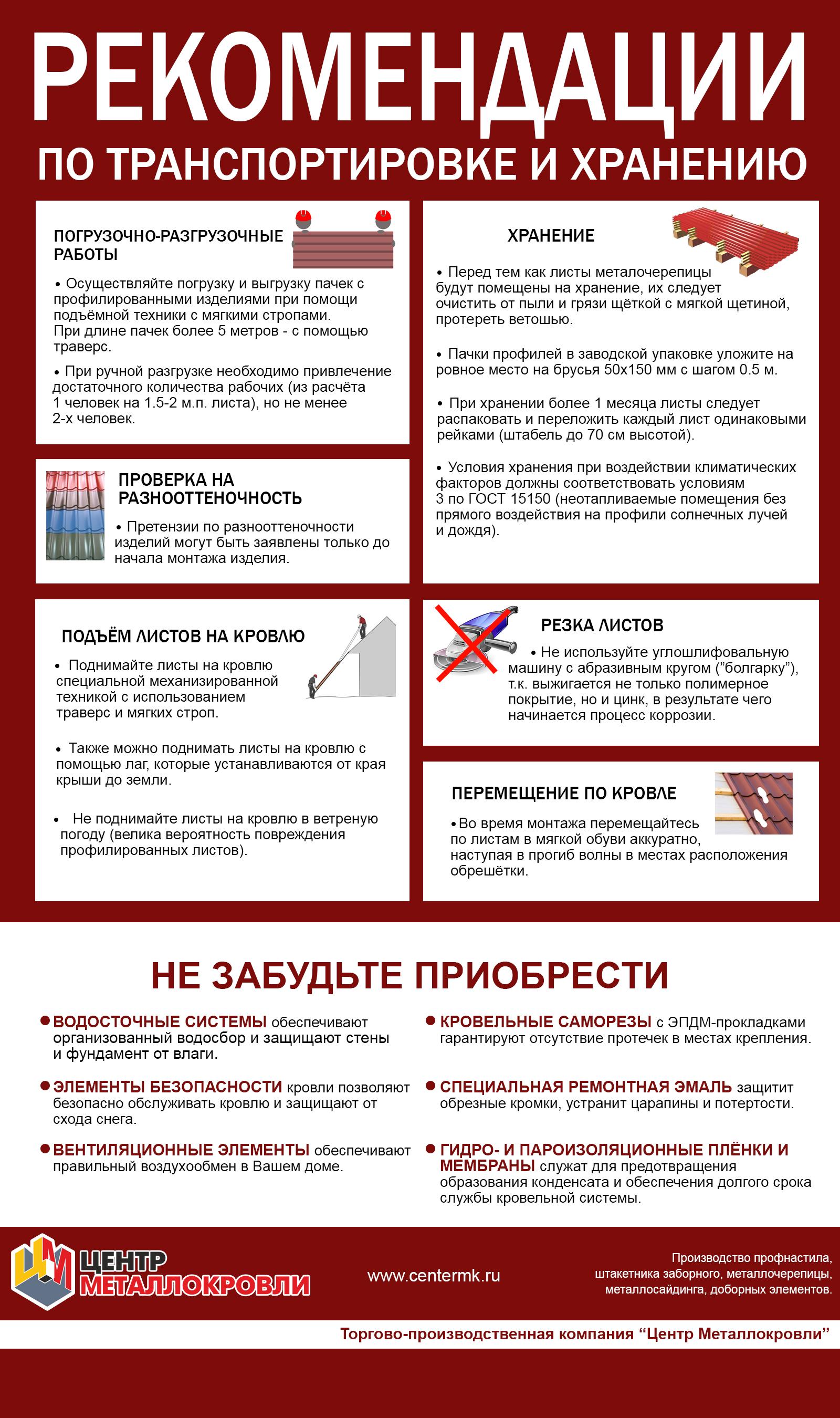 Инструкция монтажа профнастила