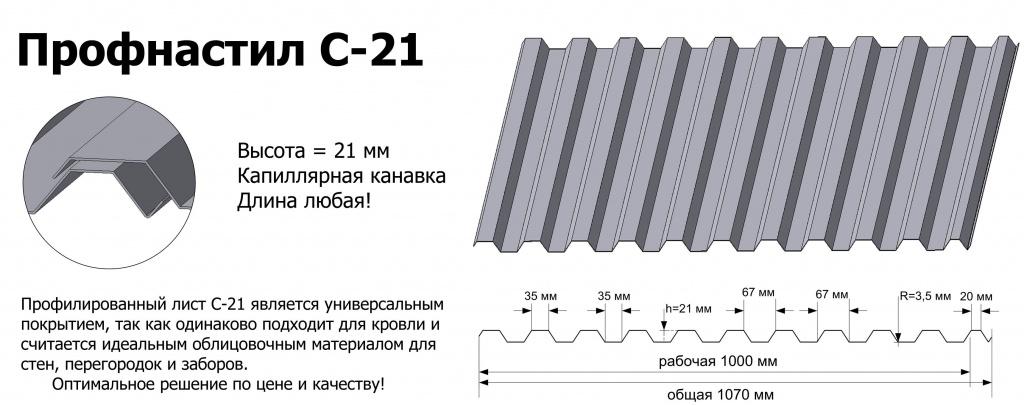 Профнастил C-21 оцинкованный (толщина 0.7) 1070х1000мм ...